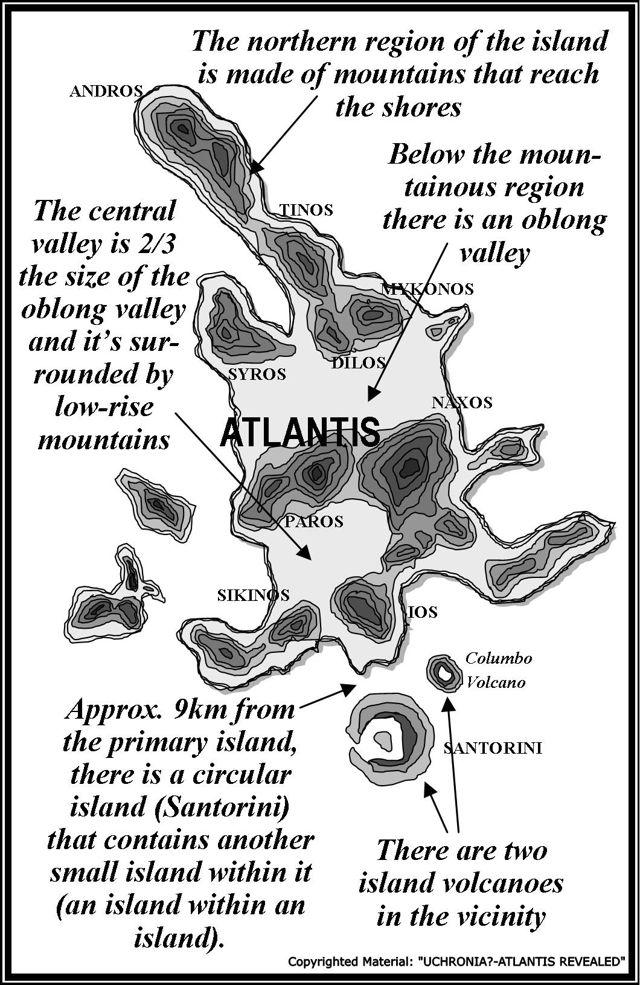 La Atlántida de Platón