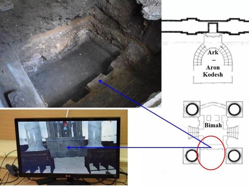 Diagramas que comparan la bimah excavada, o plataforma de oración, con reconstrucciones del interior de la Gran Sinagoga.