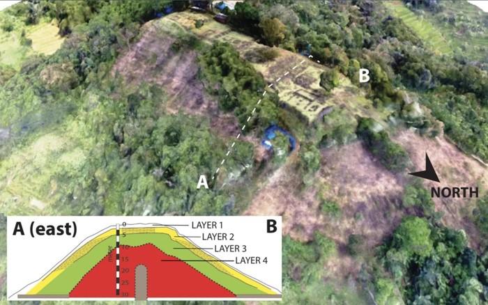 Usando varias técnicas para observar bajo tierra, los investigadores encontraron varias capas de estructura piramidal, cada una de las cuales representa un período de tiempo diferente