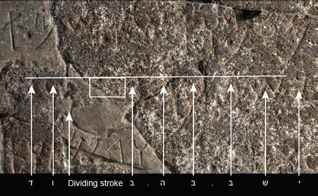 El equipo, de la Universidad de Tel Aviv, cree que han detectado tres consonantes, la primera de las cuales es la letra hebrea 'beth', que suena como 'B'. El equipo no puede estar seguro, pero Finkelstein cree que es «muy probable» que la inscripción en la línea 31 se refiera al rey Balak. Aqui, linea 31